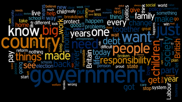 Wordle: We're all in this together