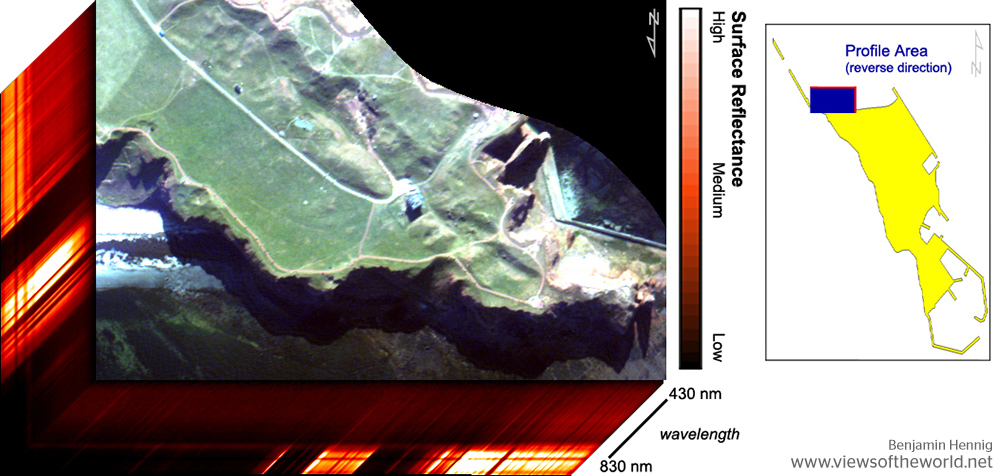 3D image cube of ROSIS hyperspectral remote sensing data on Helgoland
