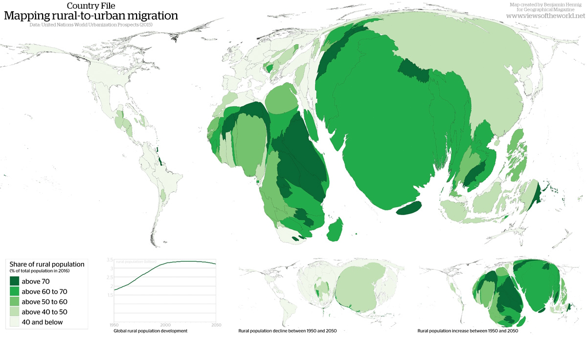 Cartogram: Map of Global Rural Populations and Rural Population Changes
